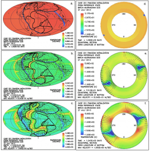 Snapshots from a 3D finite element calculation using the planetary mantle dynamics code TERRA